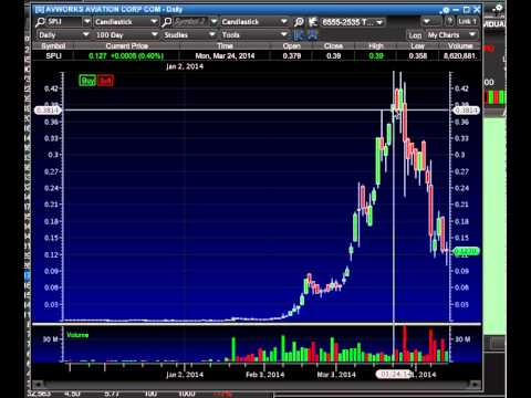 A Lesson For All Marijuana Penny Stock Investors & Traders