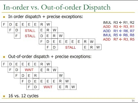 Digital Circuits - Lecture 18: Out-of-Order Execution (ETH Zurich, Spring 2017)