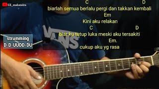 Download lagu Chord SEMUA BERLALU - TRI SUAKA | Mudah Untuk Pemula