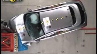 Краш тест Mitsubishi Lancer X Sportback 2009 (E-NCAP)