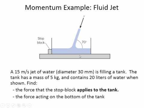 ENGR 318 - Class 23 (Fluid Momentum Applications: Jets and Vanes) 8 Nov 2016
