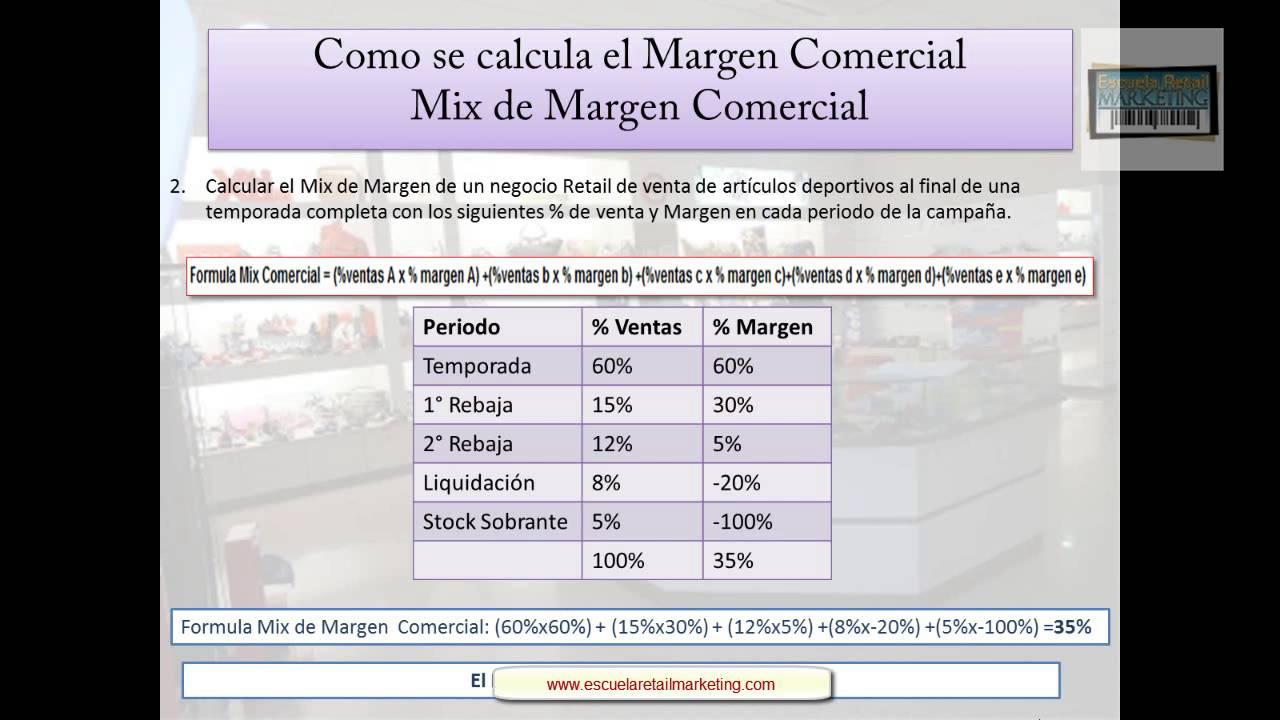 KPI RETAIL - FORMULAS Y EJERCICIOS PRACTICOS PARA HALLAR EL KPI DE ...