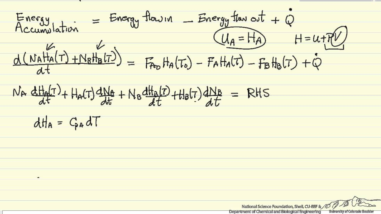CSTR Energy Balances