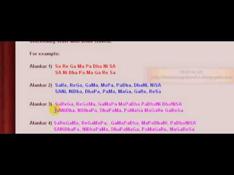 Hindi Alankar Types And Examples