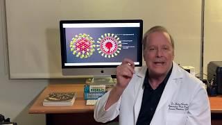 Coronavirus (COVID-19): Introducción Serie