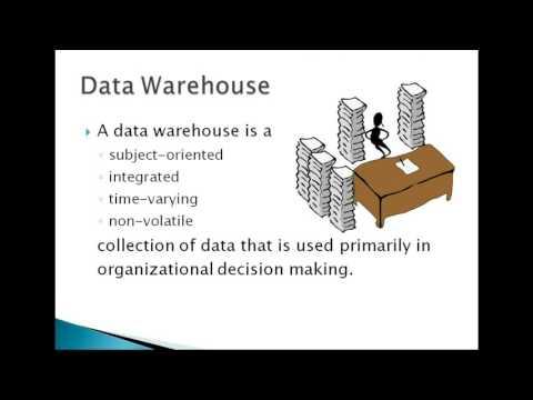 Data Mining And Warehousing Paper Presentation