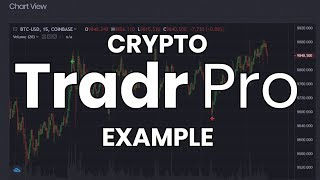 TradrPro Crypto Alert Example OVerbought/Oversold Climax