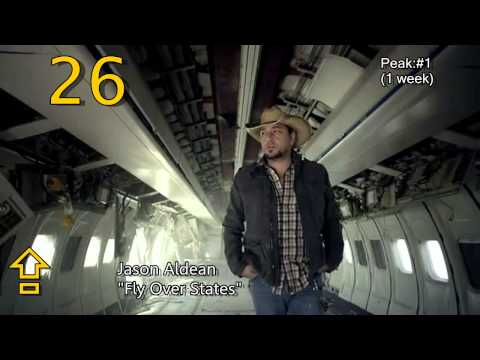 Billboard Top 50 Country Singles Of 2012