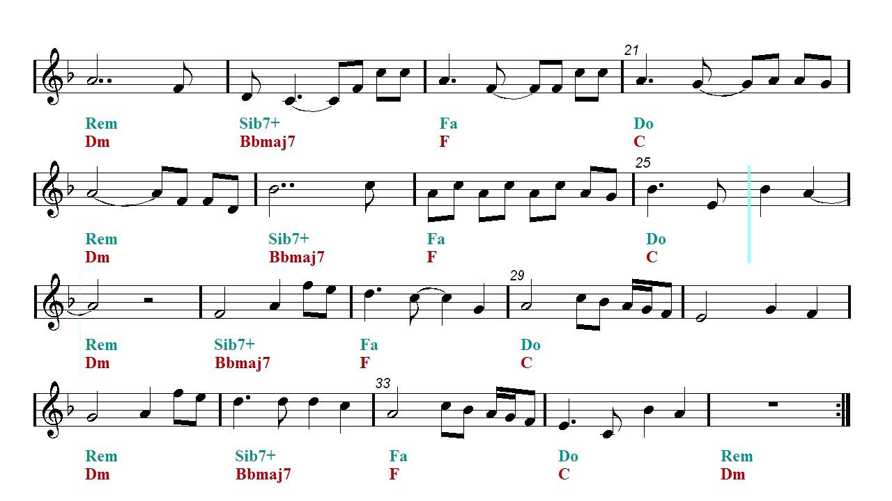 Drum Play Along Faded Alan Walker Restrung Sheet Music