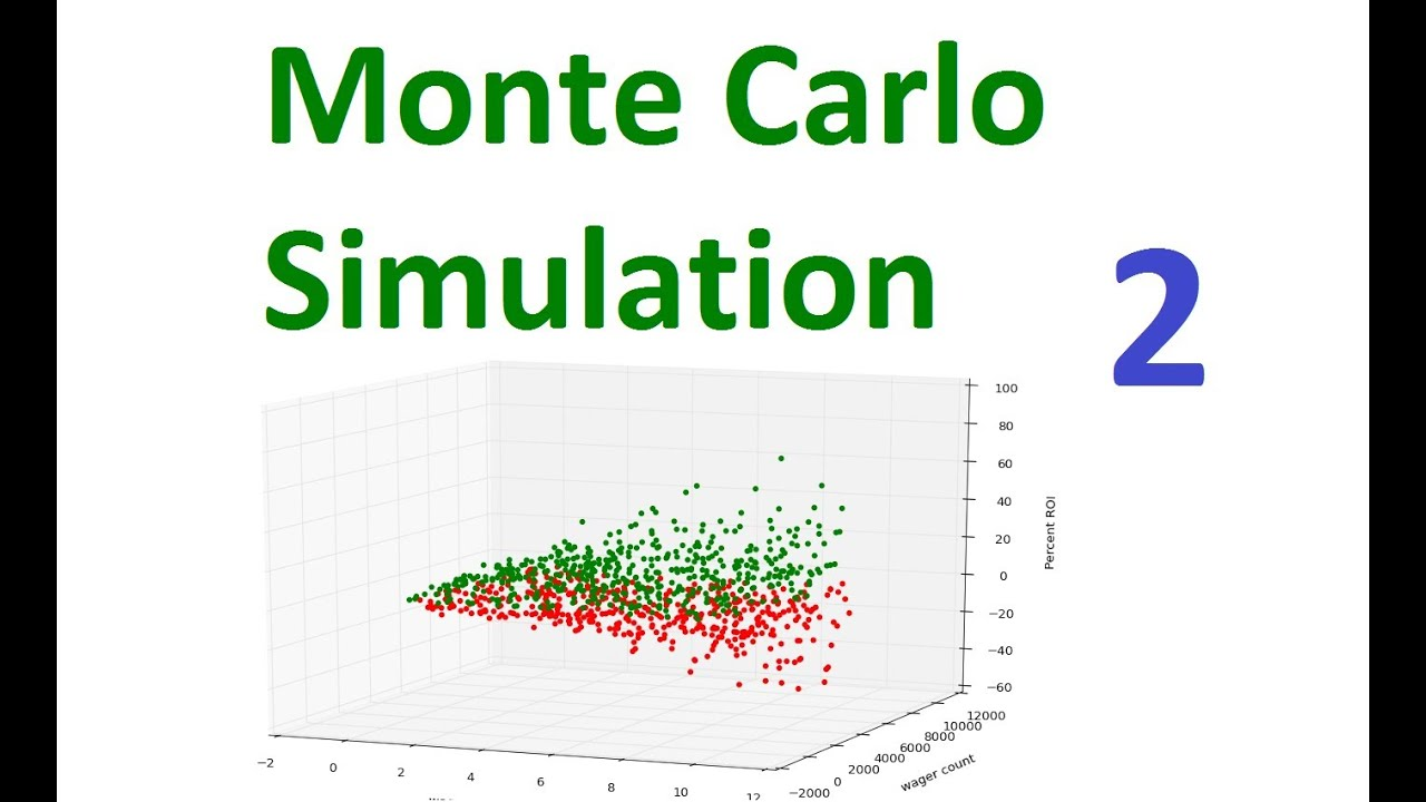 What is the Monte Carlo method