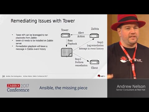 Ansible, the missing piece. Presentation at Zabbix Conference 2017