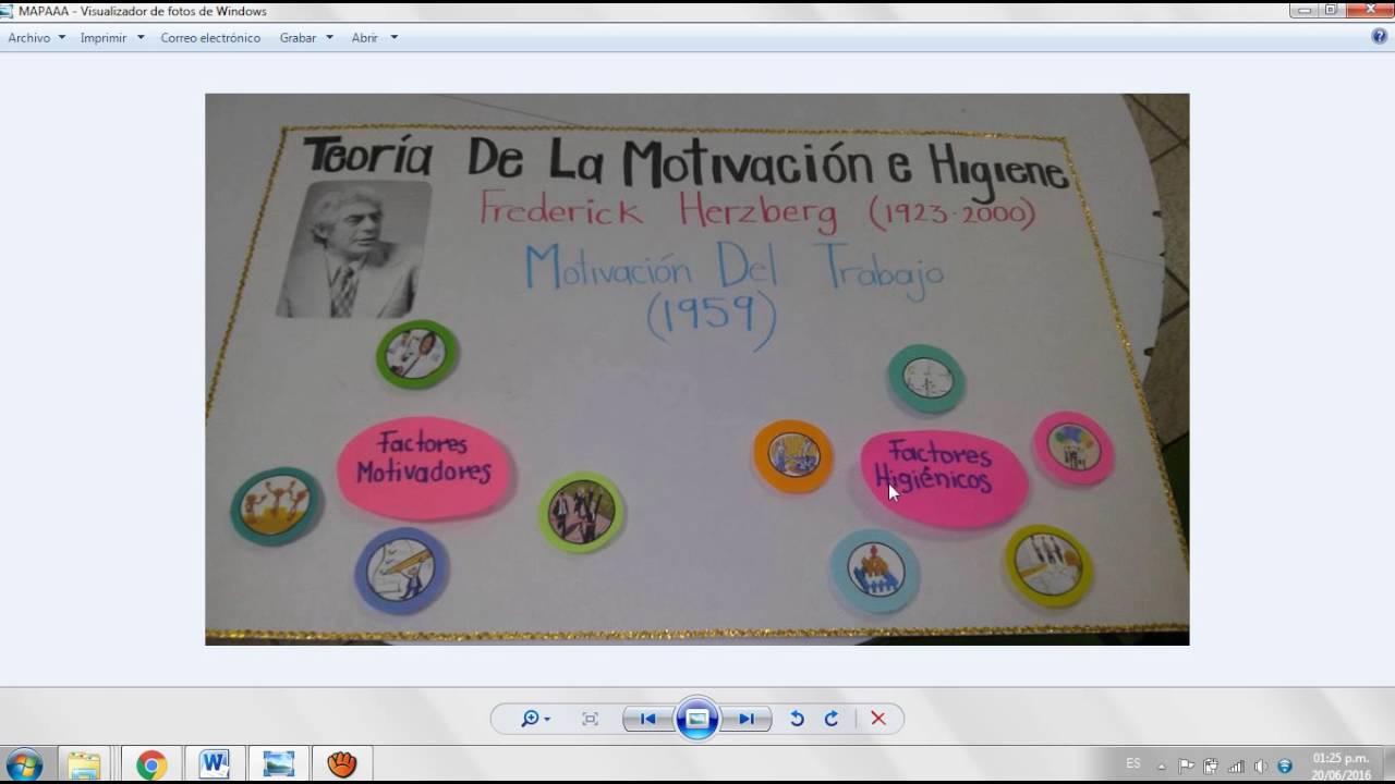 Factores Higiénicos Y Motivadores De Herzberg Youtube