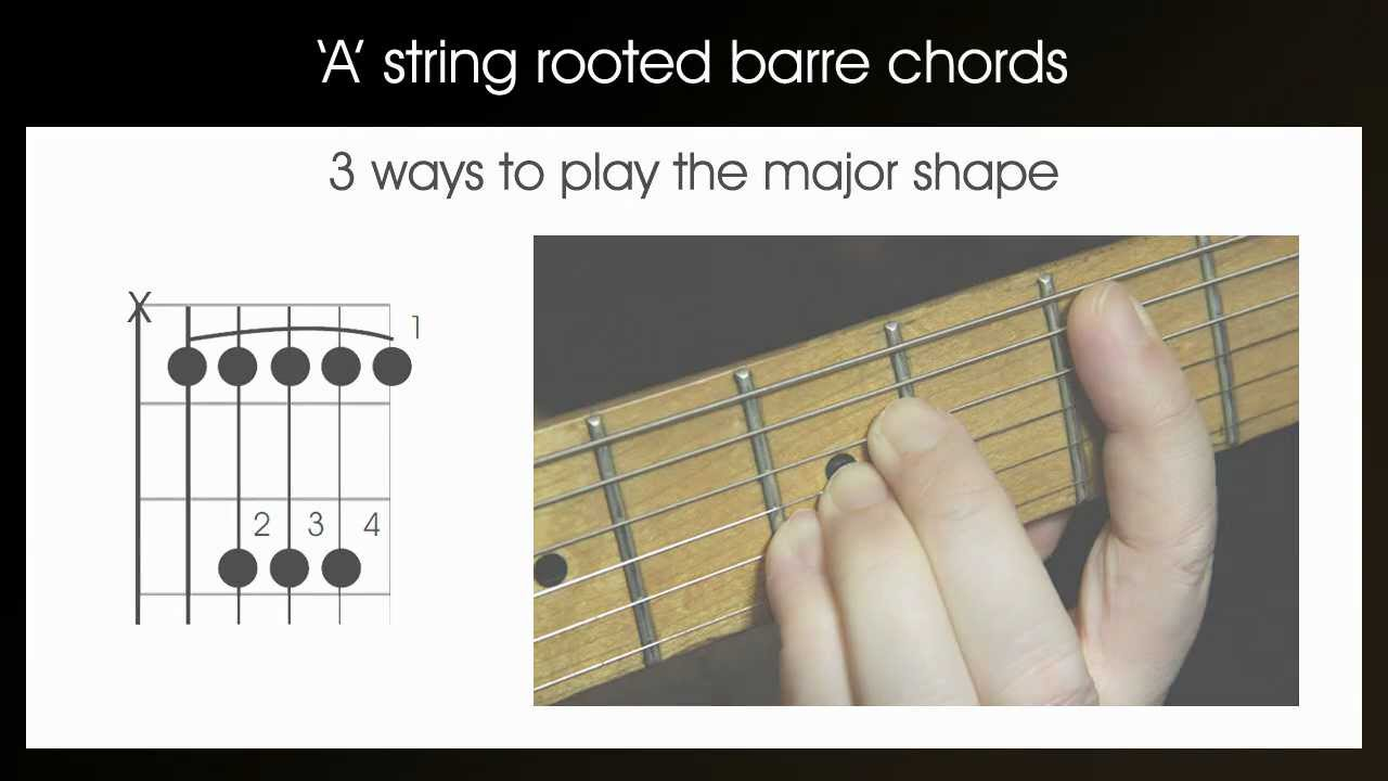 A String Rooted Guitar Barre Chords Learn How To Play 2nd Position
