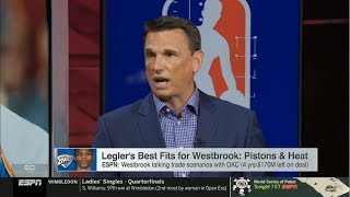 Tim Legler ANALYZE: Best Fits for Russell Westbrook: Piston & Heat | ESPN SC