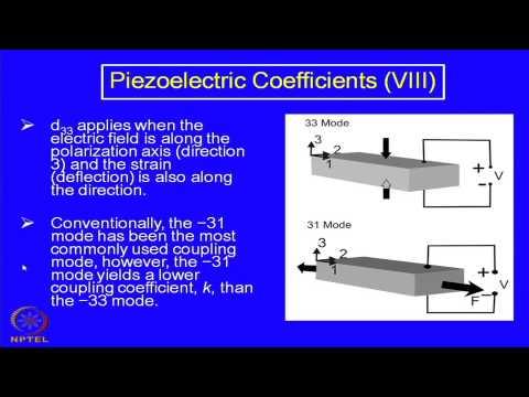 Mod-08 Lec-21 Ferroelectric , Piezoelectric and Pyroelectric Ceramics ( Contd.)