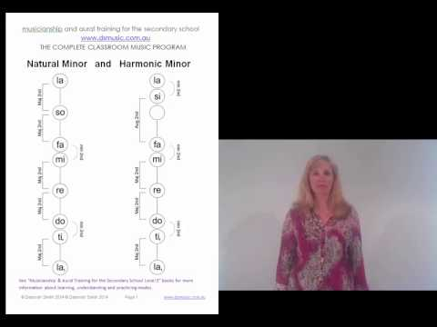 The natural and harmonic minor scales sung in solfa with handsigns and tone ladders (10 Weeks of Sol