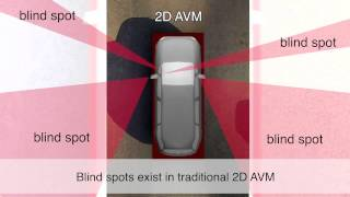 SPTek 3D AVM Product Video