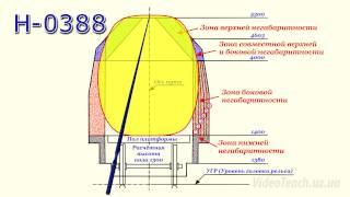 12. Введение ИДП. График движения поездов (ГДП).