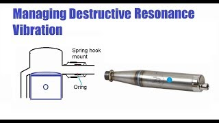 Destructive Resonance in 2 Stroke Expansion Chamber Exhausts E11