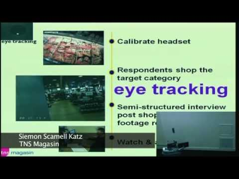 Eye tracking in the retail environment