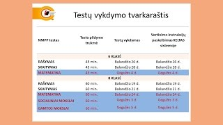NMPP: matematikos (6 ir 8 kl.), gamtos ir socialinių mokslų (8 kl.) testai, mokinių darbų vertinimas