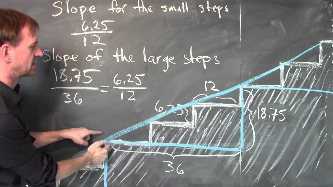What Is The Slope Of A Staircase?  Week 2  Lecture 10  Mooculus