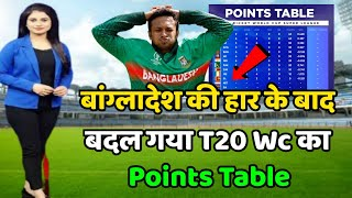 ICC T20 World Cup 2021 Today Points Table | Ban vs sco After match Points Table |T20 WC Points Table