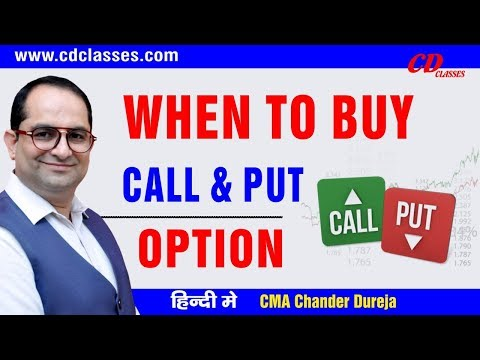 WHEN TO BUY CALL AND PUT OPTION