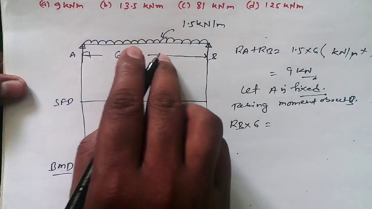 shear moment diagram cantilever beam 1985 chevy truck radio wiring force and bending for simply supported gate in hindi - youtube