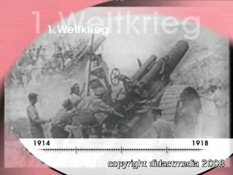 Ursachen und Kriegsverlauf - Erster Totaler Krieg
