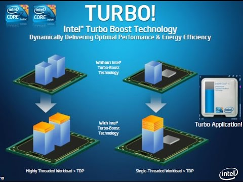 moniteur de la technologie intel turbo boost