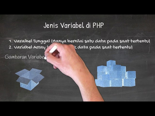 Variabel di PHP