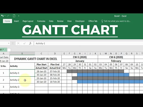 Gantt Chart Excel Tutorial in Hindi || Make a gantt chart with automatic chart update with dates ||