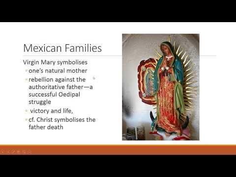Anthropology & Symbols: Multivocal Symbols (Virgin of Guadalupe)