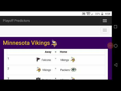 Mn Vikings Schedule 2020.Minnesota Vikings 2019 2020 Schedule Predictions