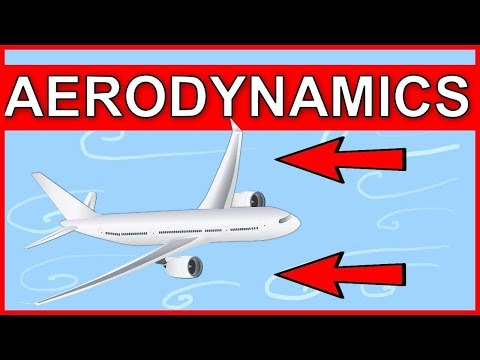🛩 Learn English Words - AERODYNAMICS - Meaning, Vocabulary Lesson with Pictures and Examples