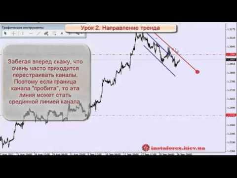 Форекс  Обучающее видео  Как создать свою торговую систему Урок 2