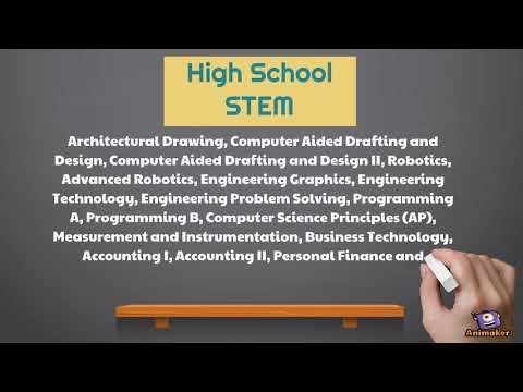 Curriculum - Programs - District Home