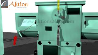 Aktion | Lockout Tagout | Multipurpose cable lockout device | Demo