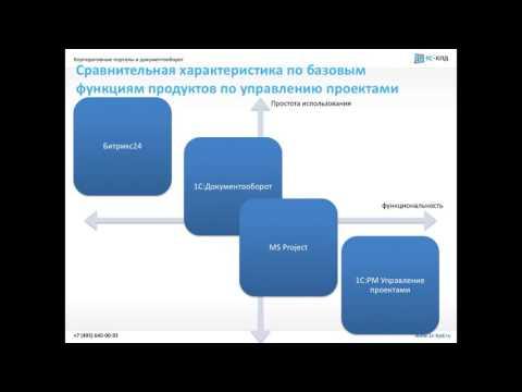 Общая инструкция по работе в системе 1С:Документооборот