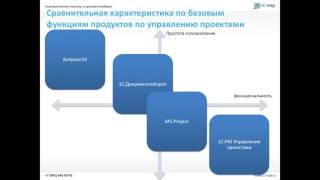 1С:Документооборот для управления проектами