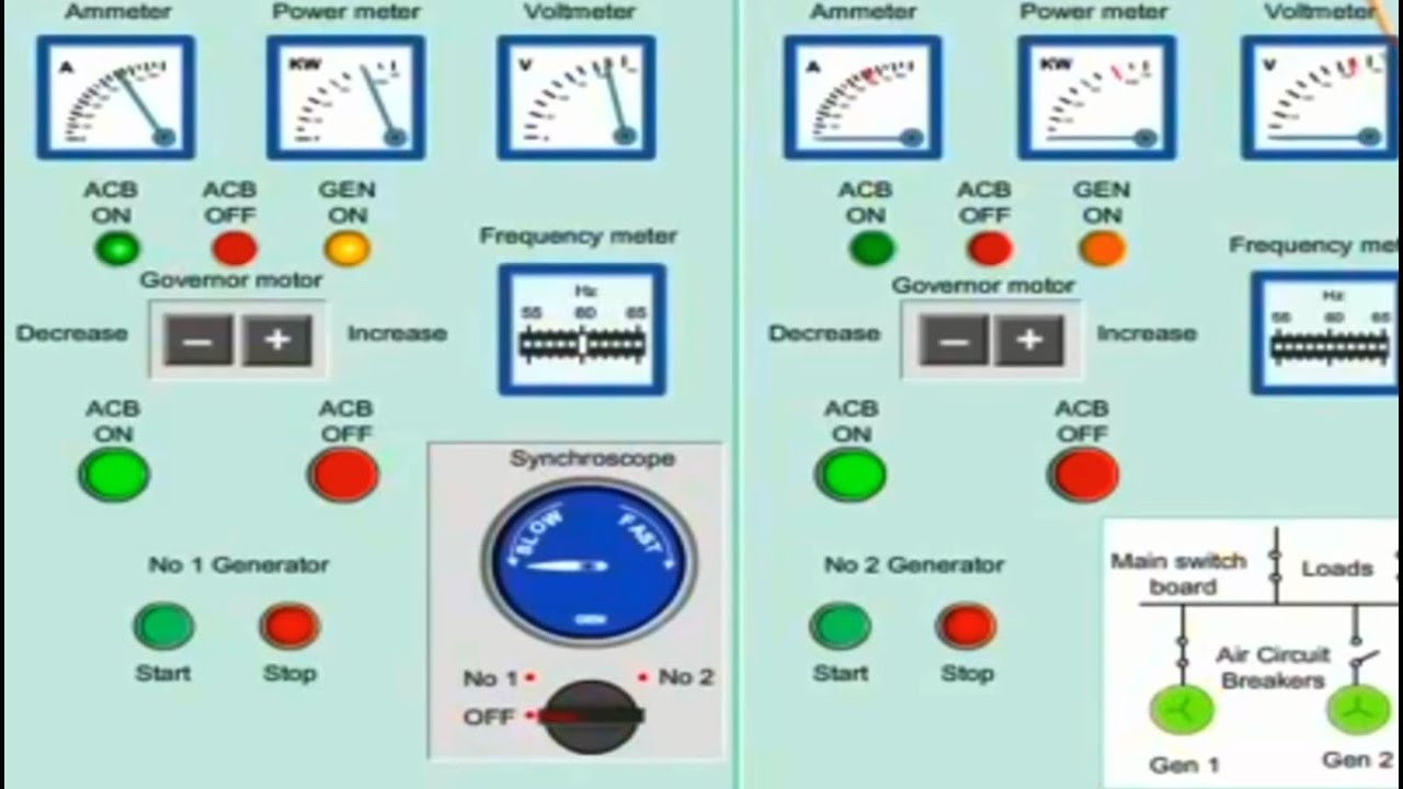 genset synchronizing panel wiring diagram how to synchronize the two generators synchronization or  how to synchronize the two generators