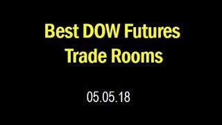 Best DOW Futures Trade Rooms