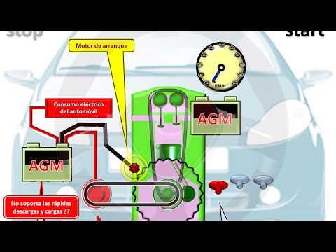INTRODUCCIÓN A LA TECNOLOGÍA DEL AUTOMÓVIL - Módulo 13 (5/16)