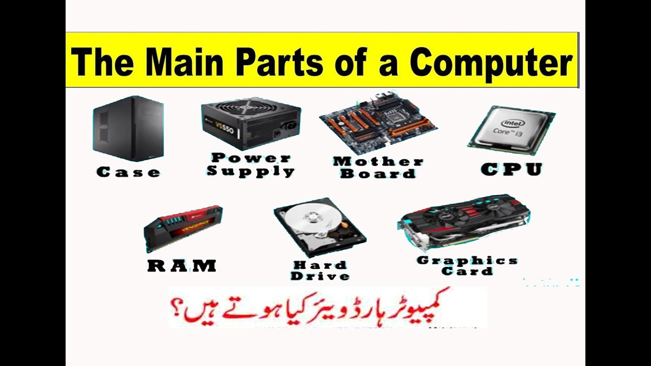All About Computer Parts and Their Functions in Urdu/Hindi 20