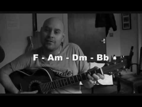 Price tag by Jessie J - Beginner's guitar chords tutorial
