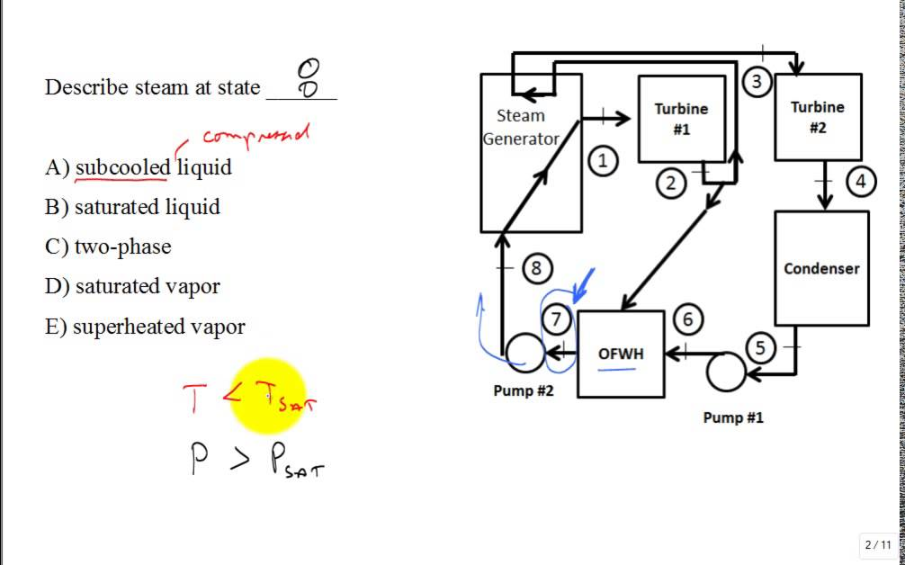 difference between subcooled liquid and compressed liquid