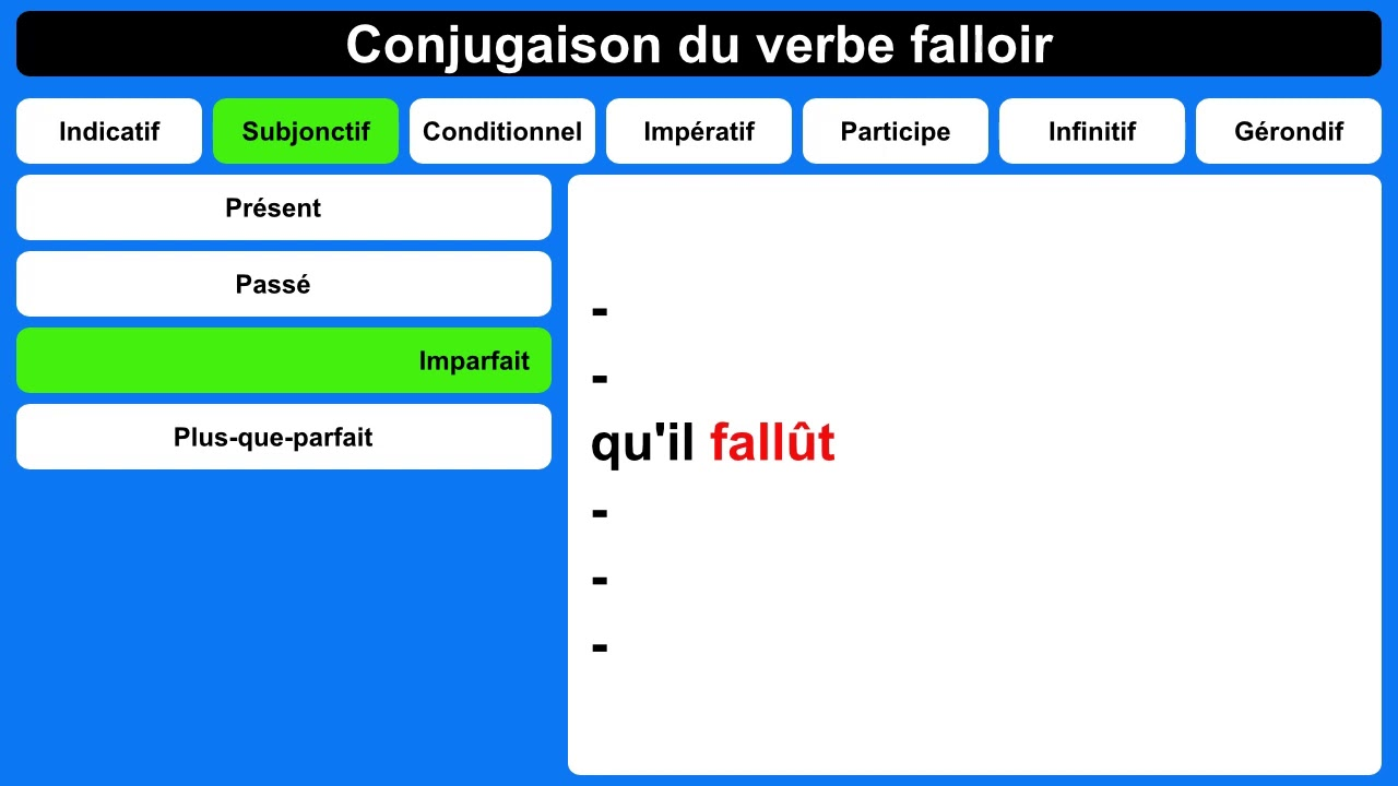 Conjugaison Du Verbe Falloir Youtube