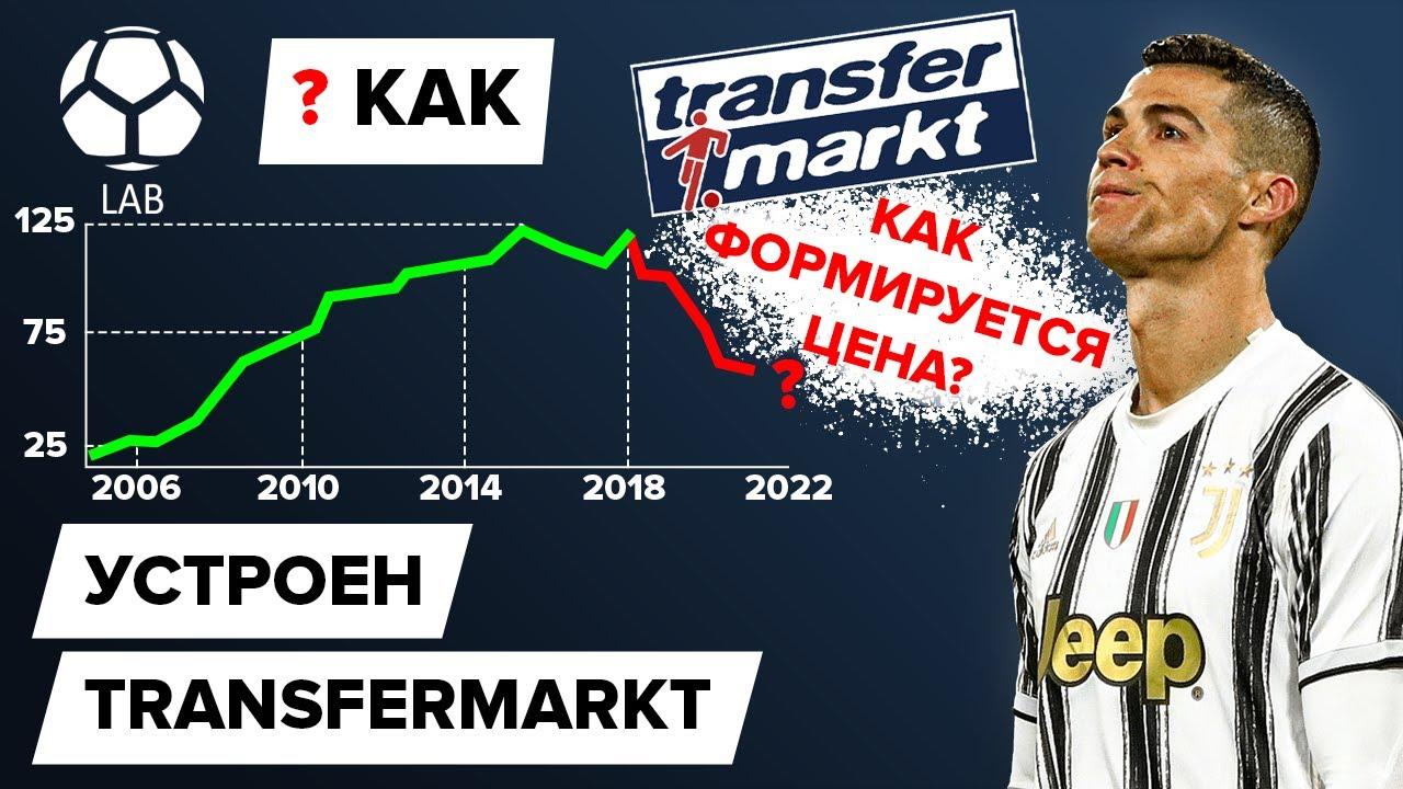 Как устроен Transfermarkt? Как формируется цена на игрока? | Интервью с сотрудником - скачать с YouTube бесплатно