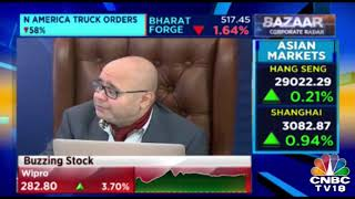 Stock Calls For Today By Experts | BAZAAR CORPORATE RADAR | CNBC-TV18